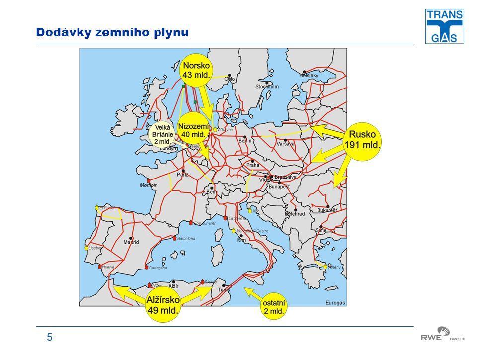 Dodávky zemního plynu