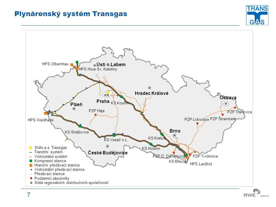 Plynárenský systém Transgas