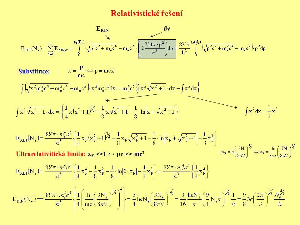 Relativistické řešení