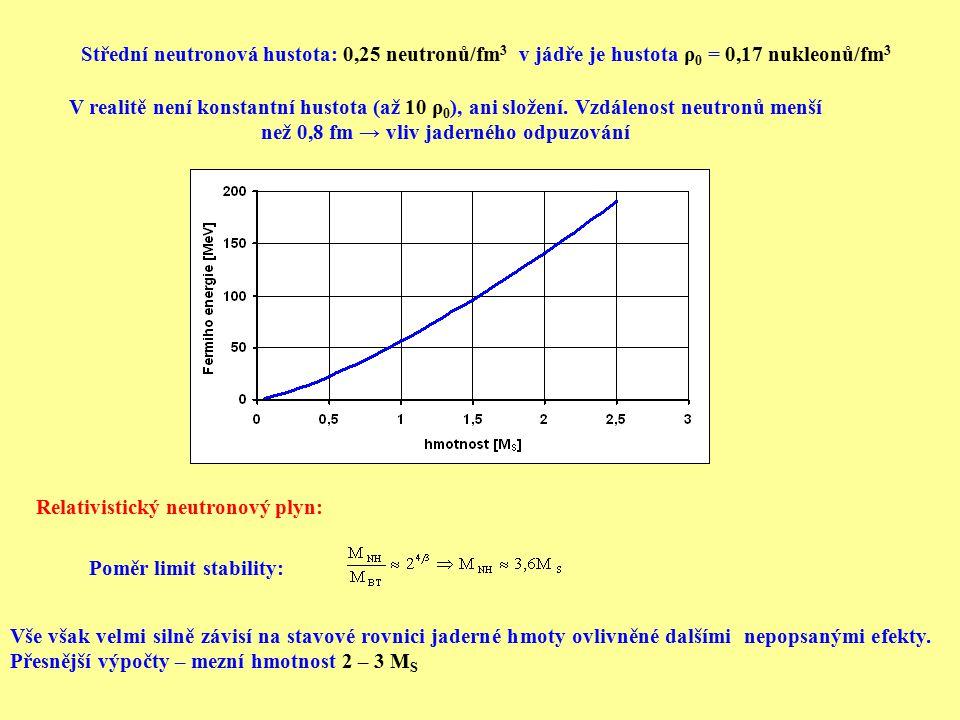 Střední neutronová hustota: 0,25 neutronů/fm3 v jádře je hustota ρ0 = 0,17 nukleonů/fm3
