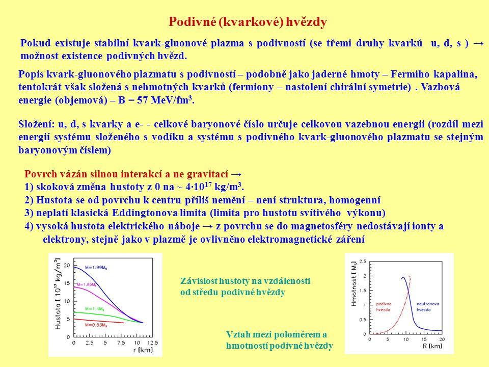 Podivné (kvarkové) hvězdy