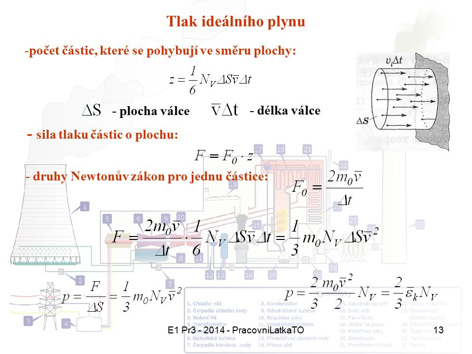 E1 Pr3 - 2014 - PracovniLatkaTO