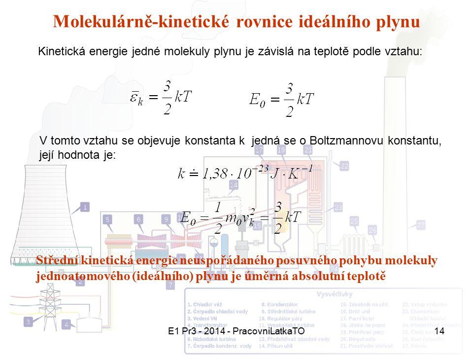 Molekulárně-kinetické rovnice ideálního plynu