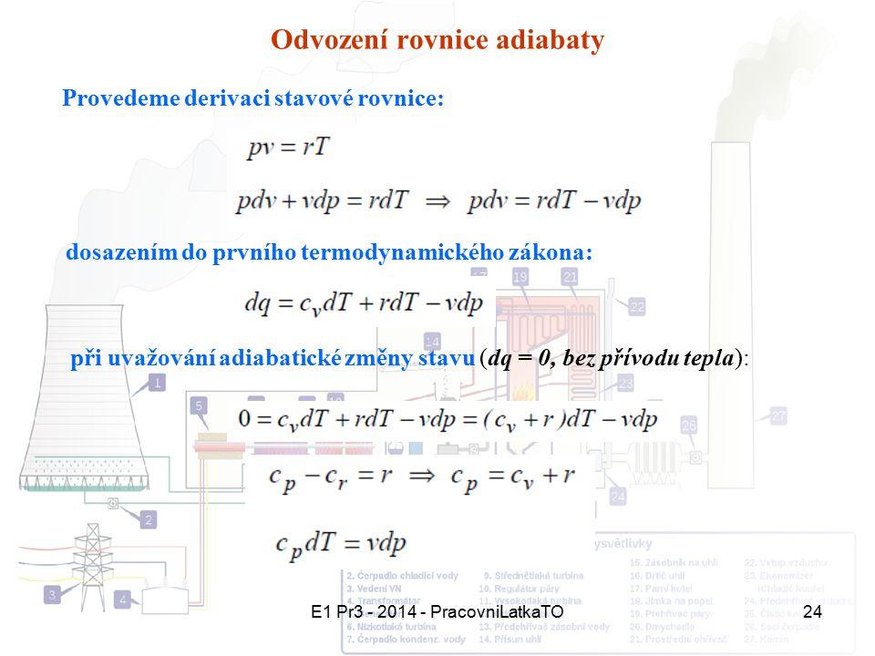 Odvození rovnice adiabaty