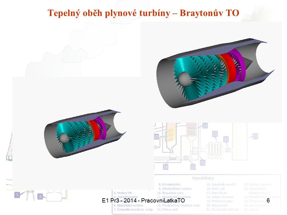 Tepelný oběh plynové turbíny – Braytonův TO