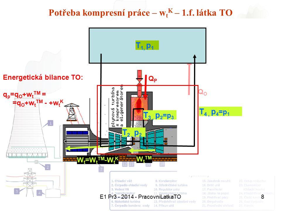 Potřeba kompresní práce – wtK – 1.f. látka TO