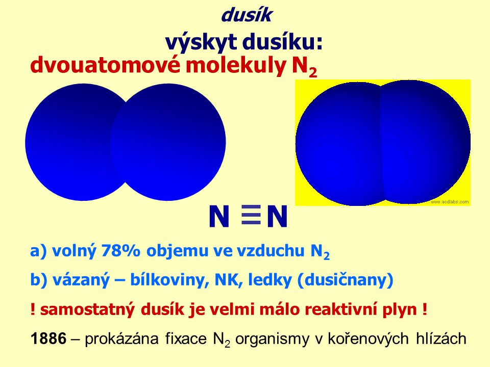 N N výskyt dusíku: dvouatomové molekuly N2 dusík