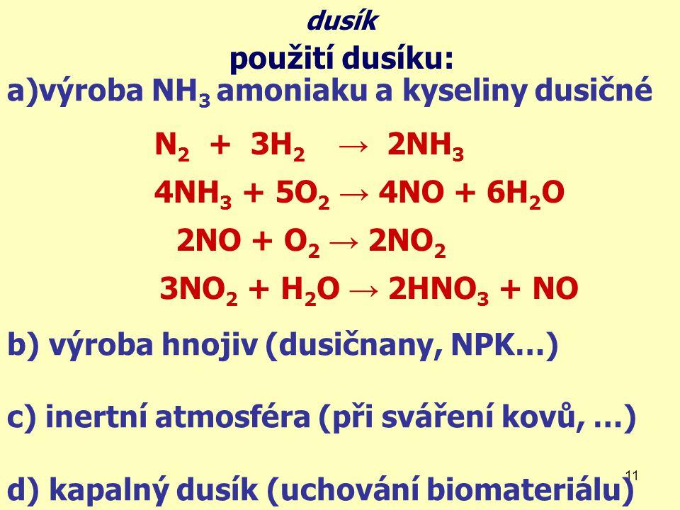 výroba NH3 amoniaku a kyseliny dusičné