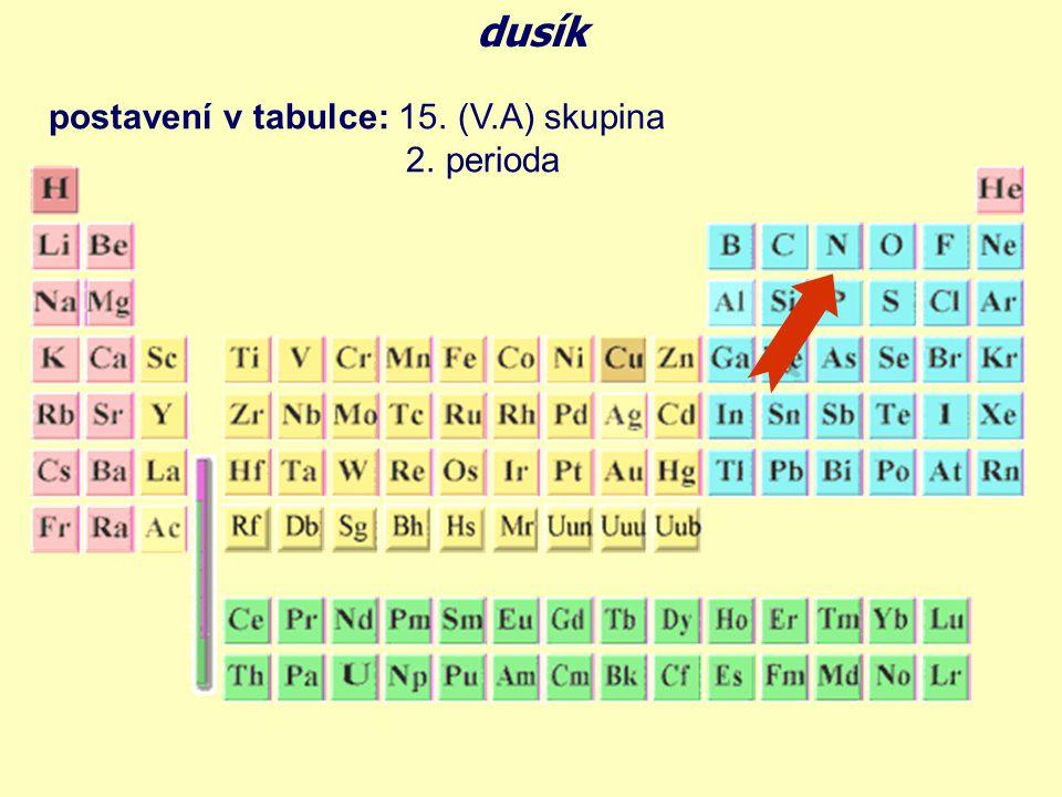 dusík postavení v tabulce: 15. (V.A) skupina 2. perioda