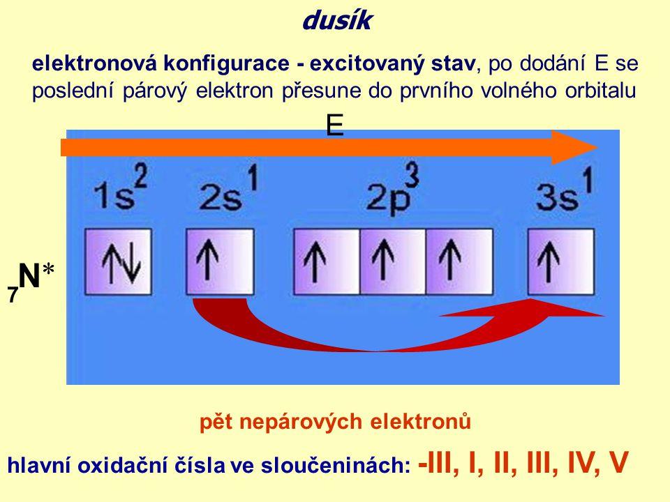 N E * dusík elektronová konfigurace - excitovaný stav, po dodání E se