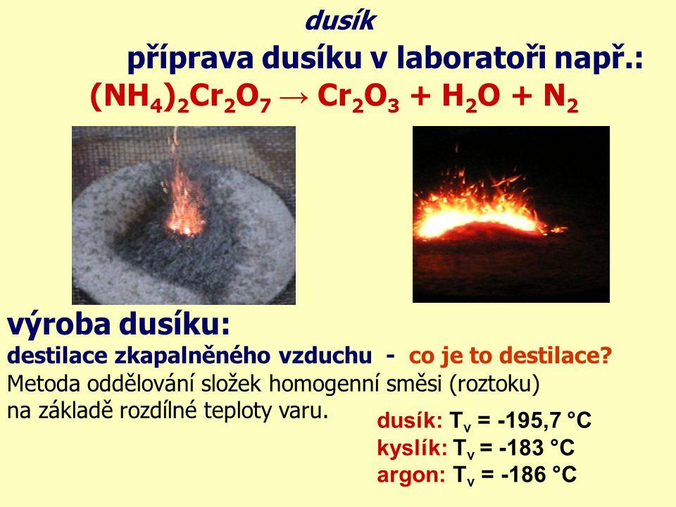 příprava dusíku v laboratoři např.: (NH4)2Cr2O7 → Cr2O3 + H2O + N2