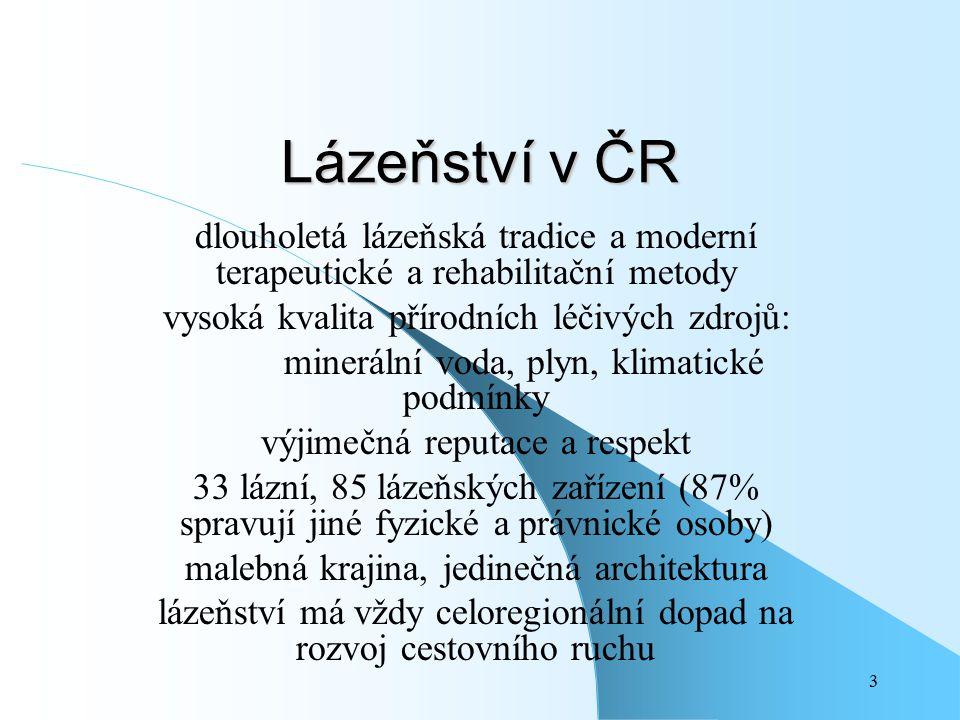 Lázeňství v ČR dlouholetá lázeňská tradice a moderní terapeutické a rehabilitační metody. vysoká kvalita přírodních léčivých zdrojů: