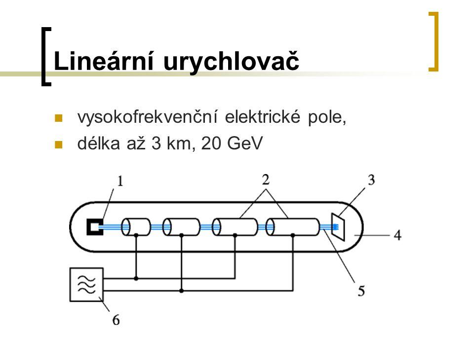 Lineární urychlovač vysokofrekvenční elektrické pole,