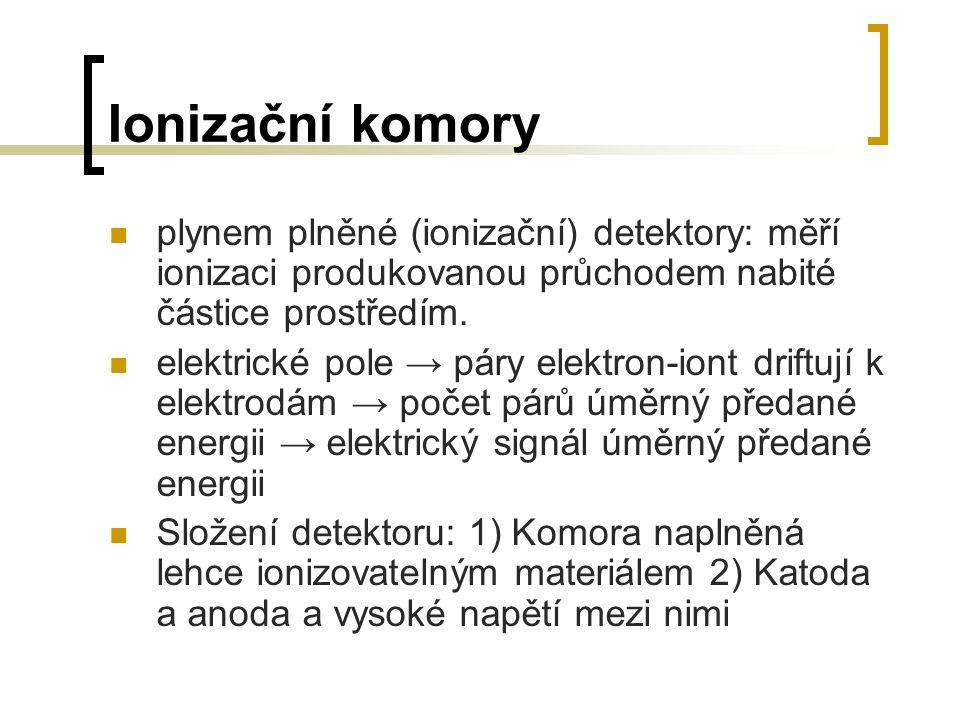 Ionizační komory plynem plněné (ionizační) detektory: měří ionizaci produkovanou průchodem nabité částice prostředím.
