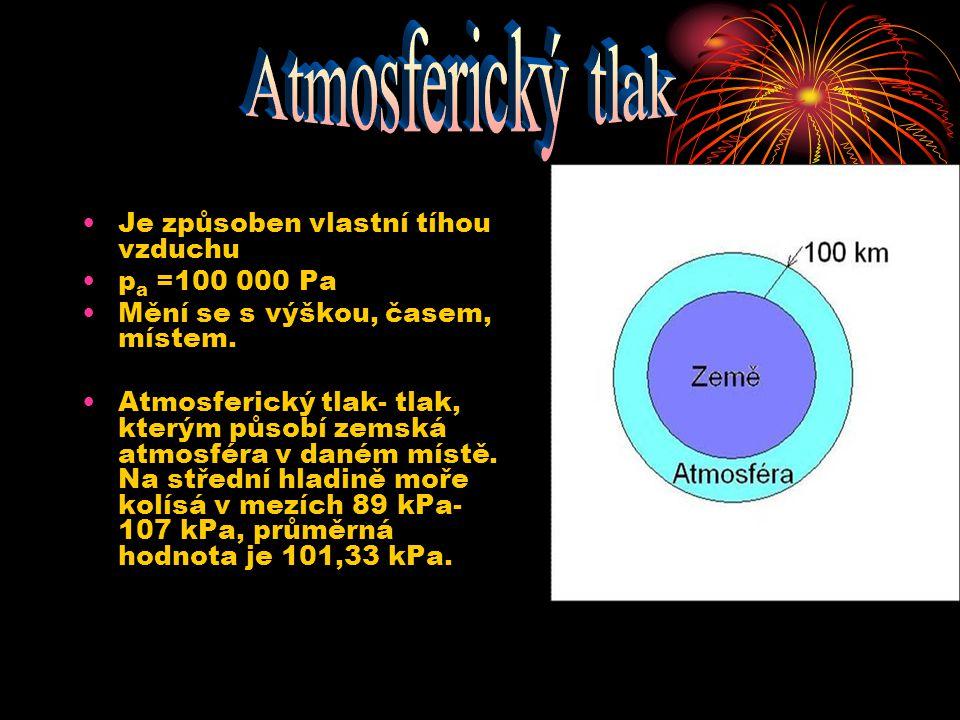 Atmosferický tlak Je způsoben vlastní tíhou vzduchu pa =100 000 Pa
