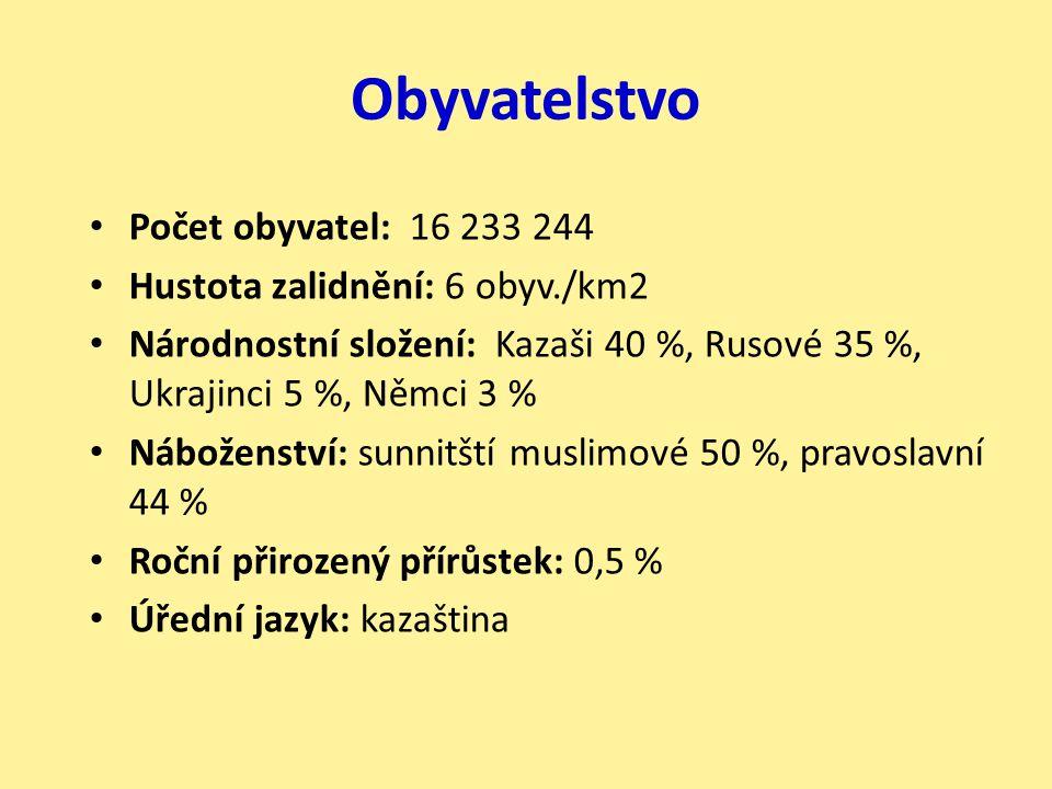 Obyvatelstvo Počet obyvatel: 16 233 244 Hustota zalidnění: 6 obyv./km2