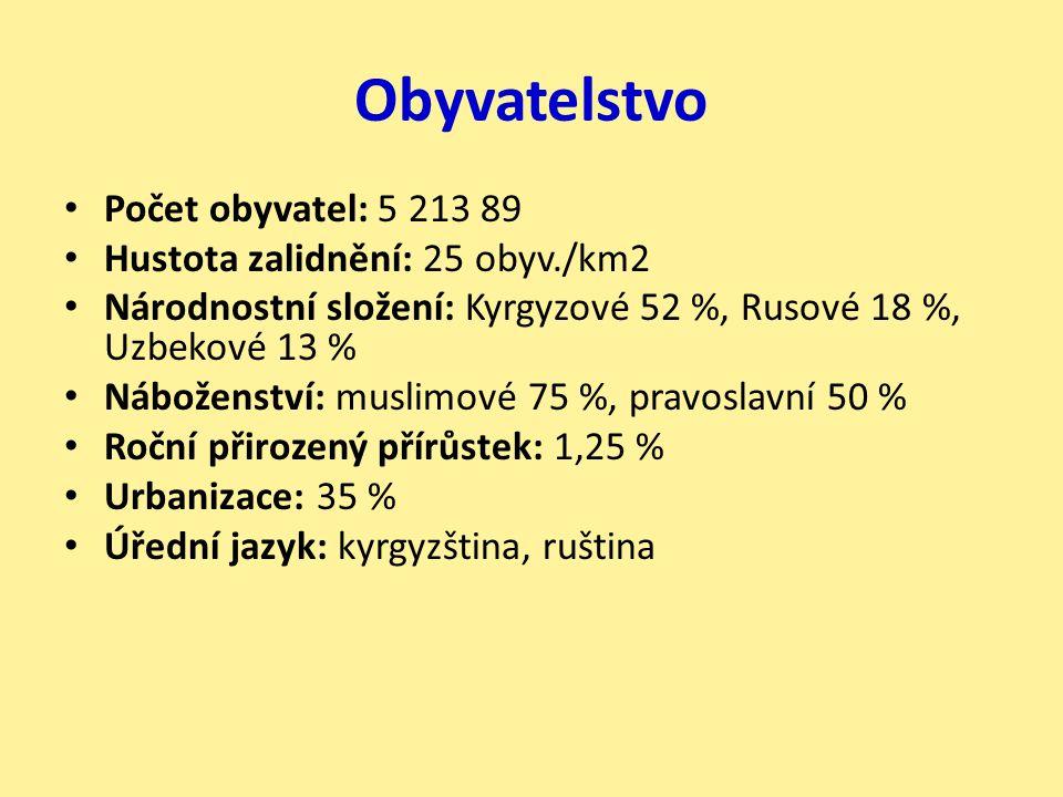 Obyvatelstvo Počet obyvatel: 5 213 89 Hustota zalidnění: 25 obyv./km2