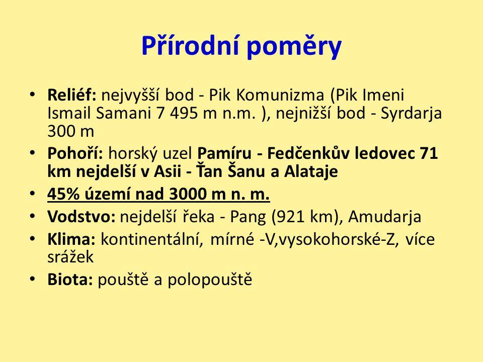 Přírodní poměry Reliéf: nejvyšší bod - Pik Komunizma (Pik Imeni Ismail Samani 7 495 m n.m. ), nejnižší bod - Syrdarja 300 m.