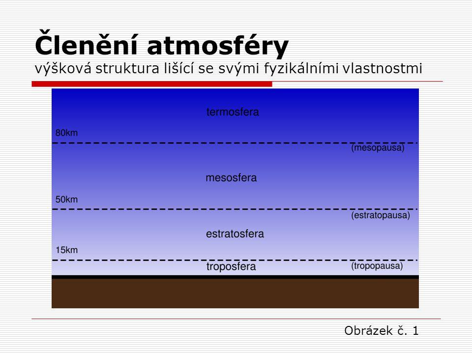 Členění atmosféry výšková struktura lišící se svými fyzikálními vlastnostmi