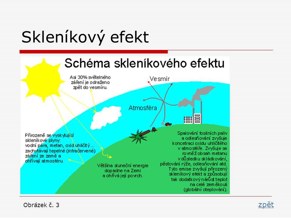 Skleníkový efekt Obrázek č. 3 zpět