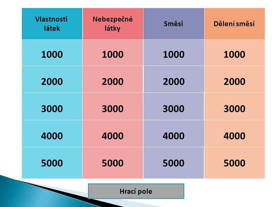 Vlastnosti látek. Nebezpečné. látky. Směsi. Dělení směsí. 1000. 1000. 1000. 1000. 2000. 2000.