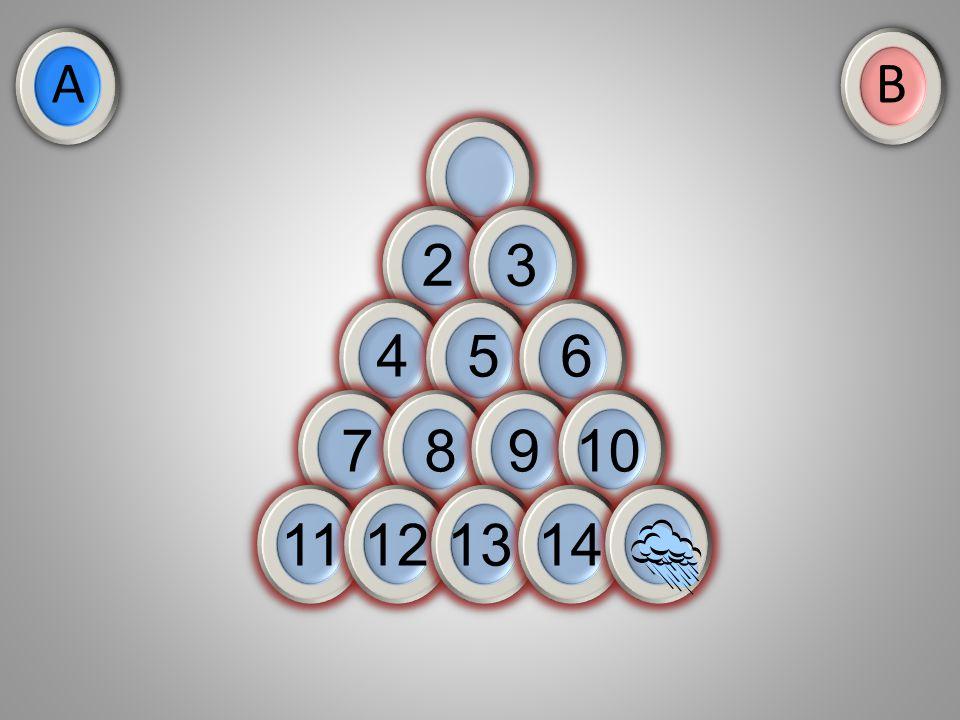 A B 2 3 4 5 6 7 8 9 10 11 12 13 14