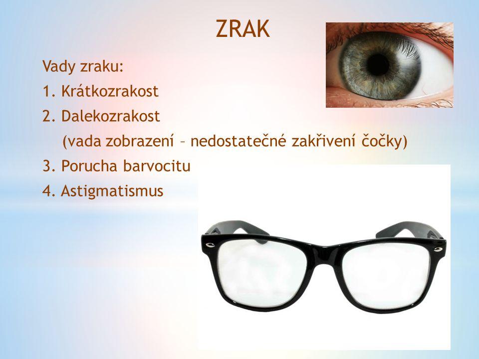 ZRAK Vady zraku: 1. Krátkozrakost 2. Dalekozrakost