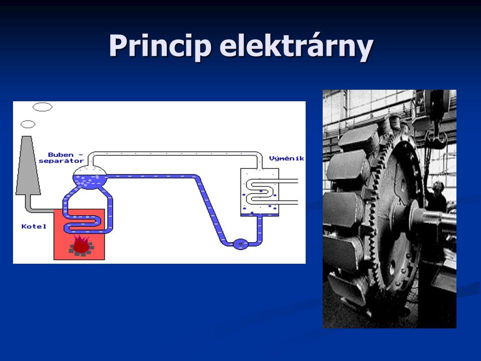 Princip elektrárny