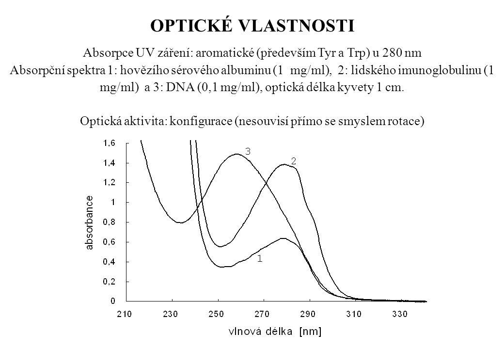 OPTICKÉ VLASTNOSTI Absorpce UV záření: aromatické (především Tyr a Trp) u 280 nm.