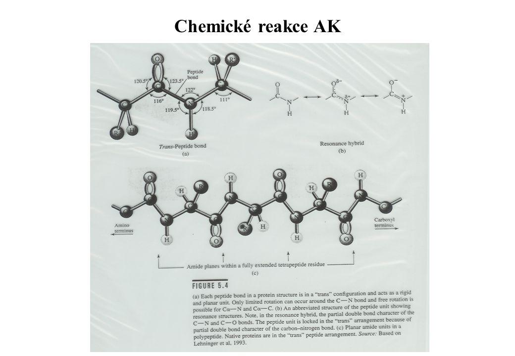 Chemické reakce AK
