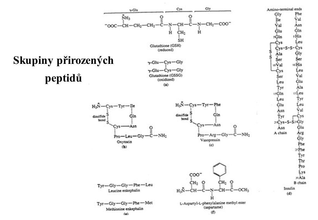 Skupiny přirozených peptidů
