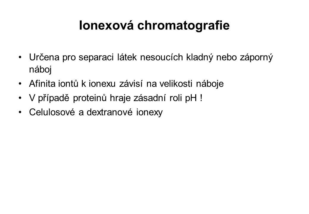 Ionexová chromatografie