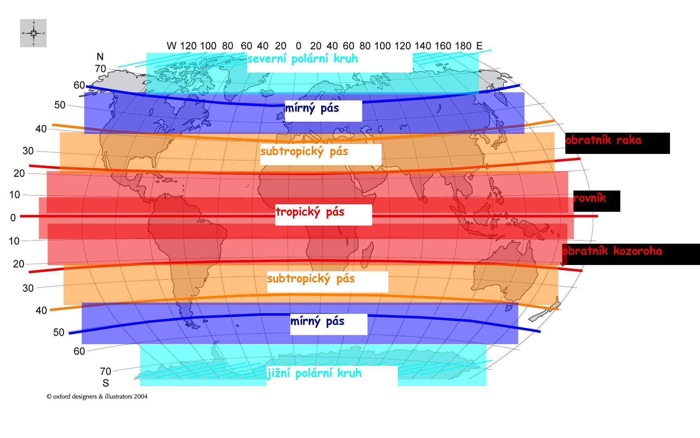 severní polární kruh mírný pás. obratník raka. subtropický pás. rovník. tropický pás. obratník kozoroha.