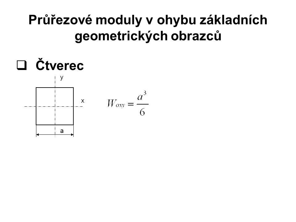 Průřezové moduly v ohybu základních geometrických obrazců