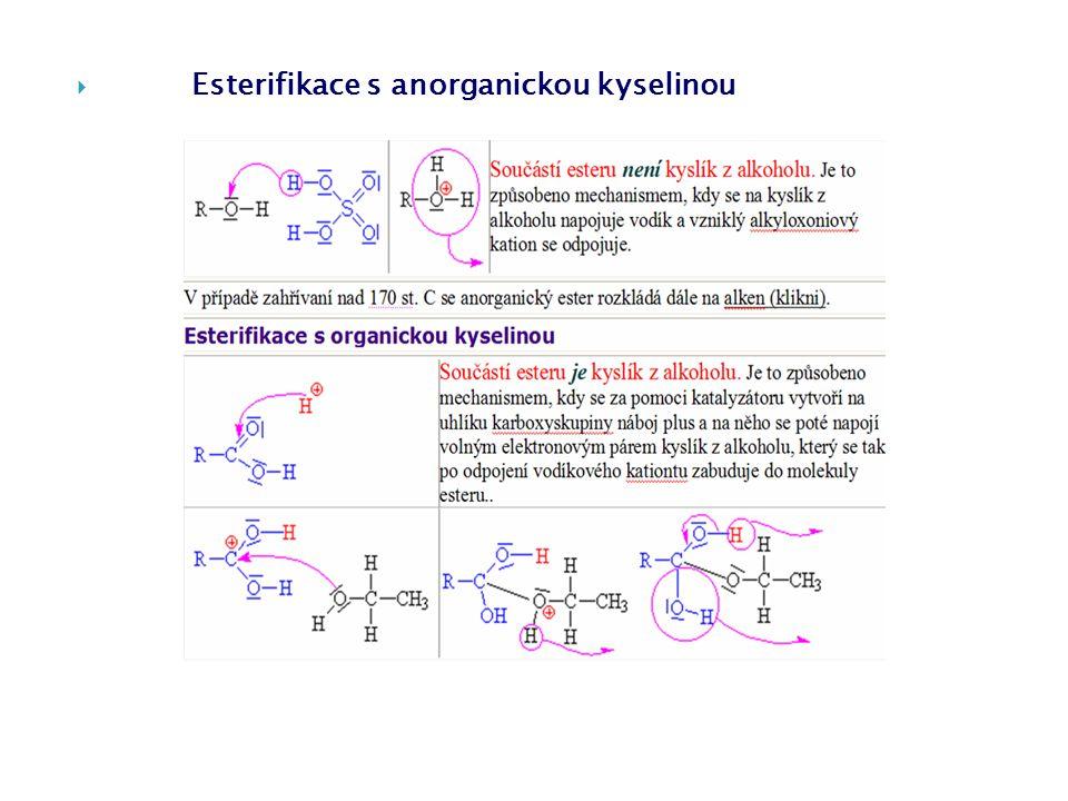 Esterifikace s anorganickou kyselinou