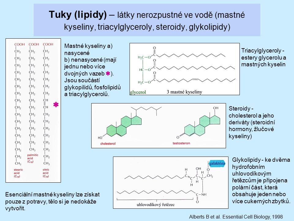 Tuky (lipidy) – látky nerozpustné ve vodě (mastné kyseliny, triacylglyceroly, steroidy, glykolipidy)