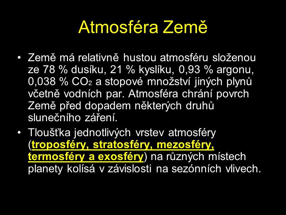 Atmosféra Země