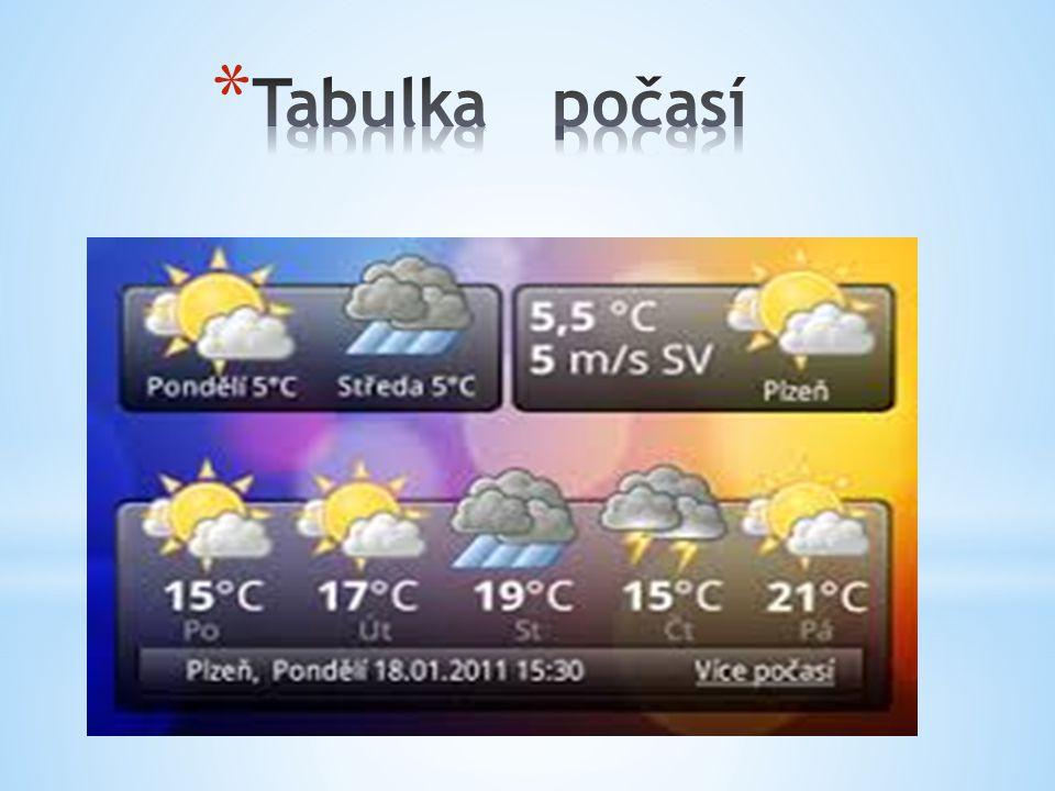 Tabulka počasí