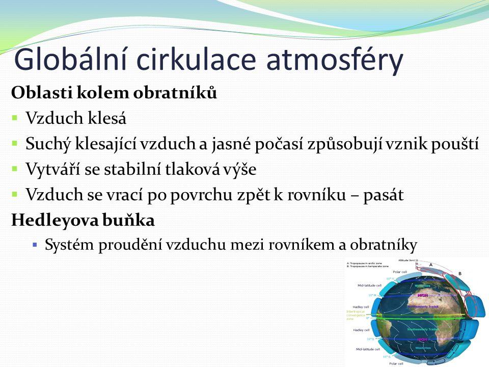 Globální cirkulace atmosféry