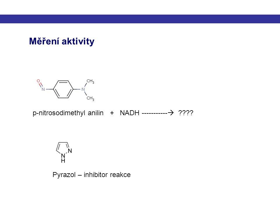 Měření aktivity p-nitrosodimethyl anilin + NADH -----------