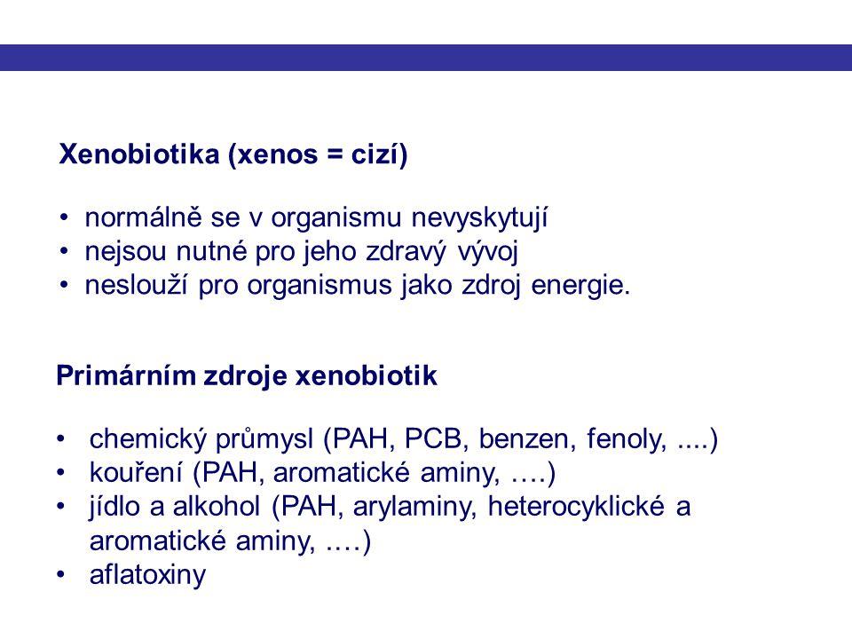 Xenobiotika (xenos = cizí)