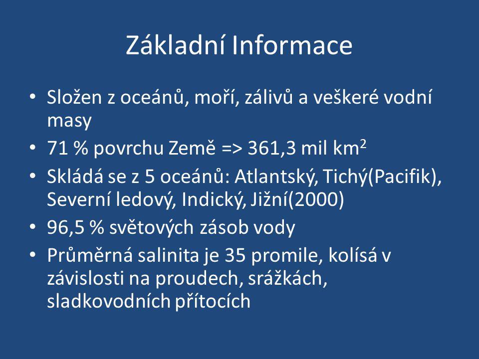 Základní Informace Složen z oceánů, moří, zálivů a veškeré vodní masy