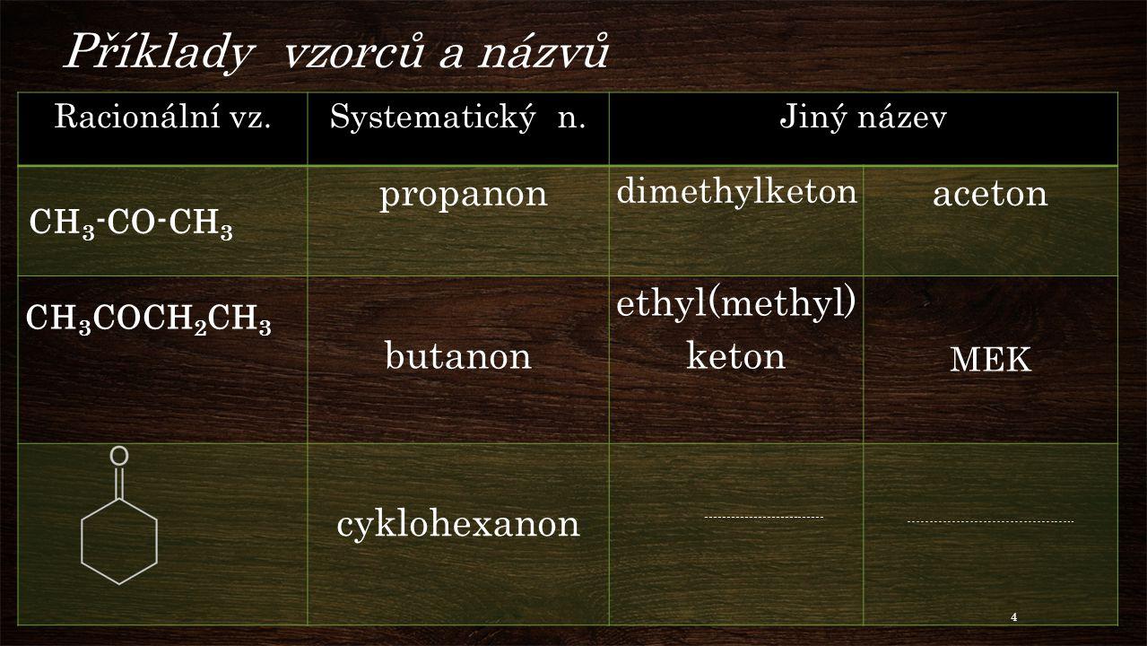 Příklady vzorců a názvů