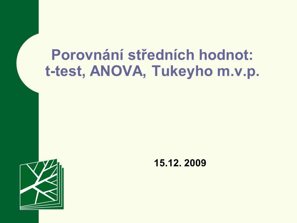 Porovnání středních hodnot: t-test, ANOVA, Tukeyho m.v.p.