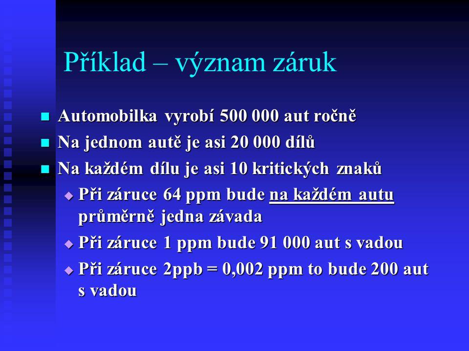 Příklad – význam záruk Automobilka vyrobí 500 000 aut ročně