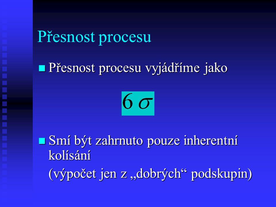 Přesnost procesu Přesnost procesu vyjádříme jako