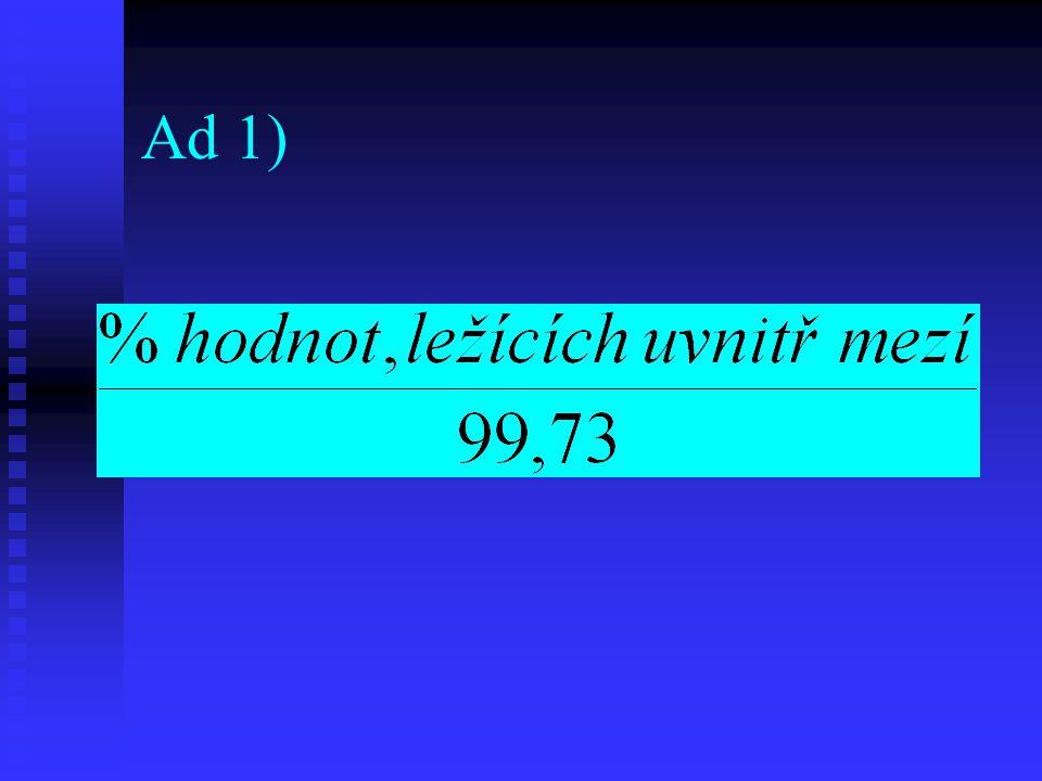 Ad 1)