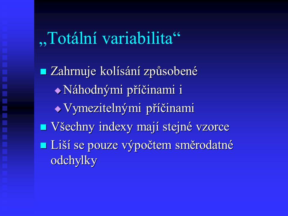 """""""Totální variabilita"""