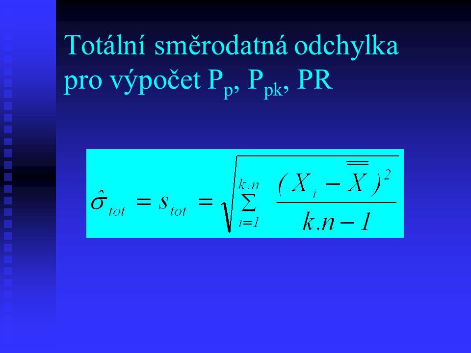 Totální směrodatná odchylka pro výpočet Pp, Ppk, PR