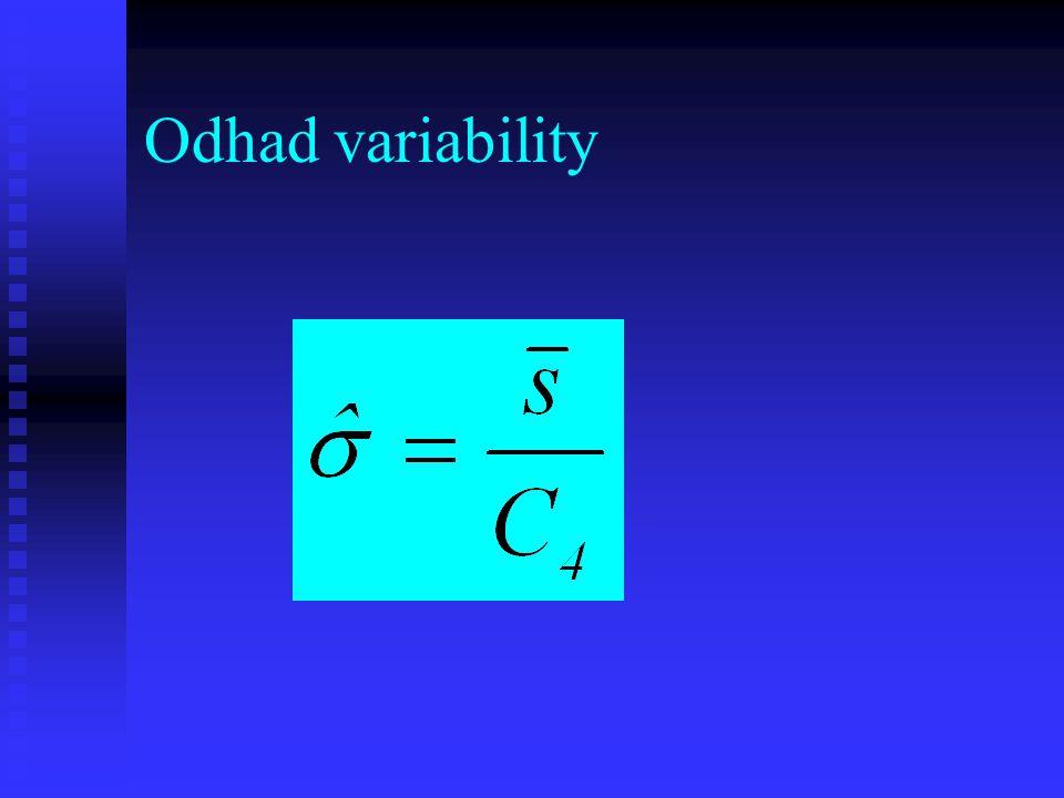 Odhad variability